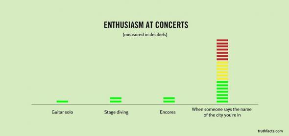 enthusiasm_at_concerts.jpg