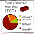 what-i-remember-most-about-legos