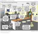 the world of ransomware things
