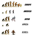 world evolution