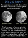moon did you know